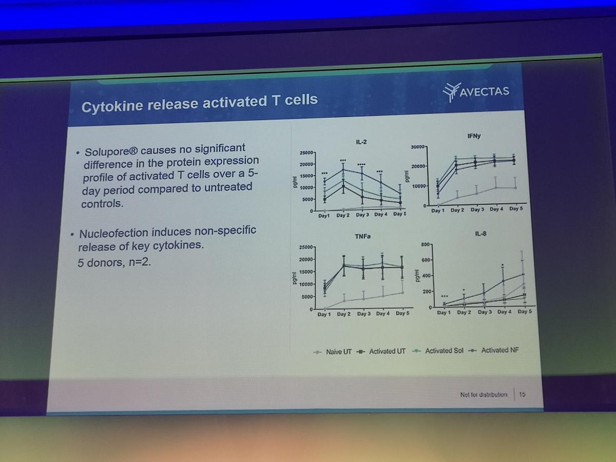 VIRALLY TRANSFECTED T CELLS presentation 5